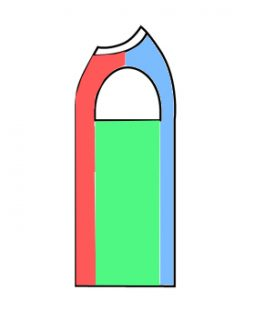 服の三面構造説明図
